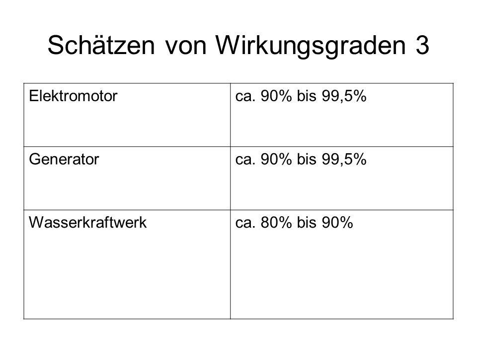 Schätzen von Wirkungsgraden 3 Elektromotorca. 90% bis 99,5% Generatorca. 90% bis 99,5% Wasserkraftwerkca. 80% bis 90%