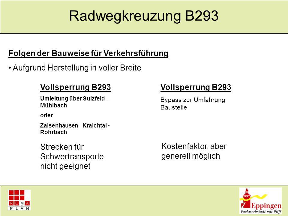 Radwegkreuzung B293 Folgen der Bauweise für Verkehrsführung Aufgrund Herstellung in voller Breite Vollsperrung B293 Umleitung über Sulzfeld – Mühlbach oder Zaisenhausen –Kraichtal - Rohrbach Strecken für Schwertransporte nicht geeignet Vollsperrung B293 Bypass zur Umfahrung Baustelle Kostenfaktor, aber generell möglich