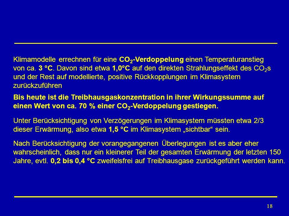 18 Klimamodelle errechnen für eine CO 2 -Verdoppelung einen Temperaturanstieg von ca. 3 °C. Davon sind etwa 1,0°C auf den direkten Strahlungseffekt de