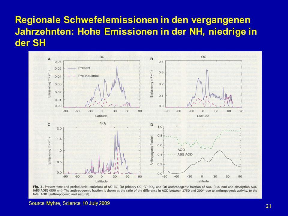 21 Regionale Schwefelemissionen in den vergangenen Jahrzehnten: Hohe Emissionen in der NH, niedrige in der SH Source: Myhre, Science, 10 July 2009