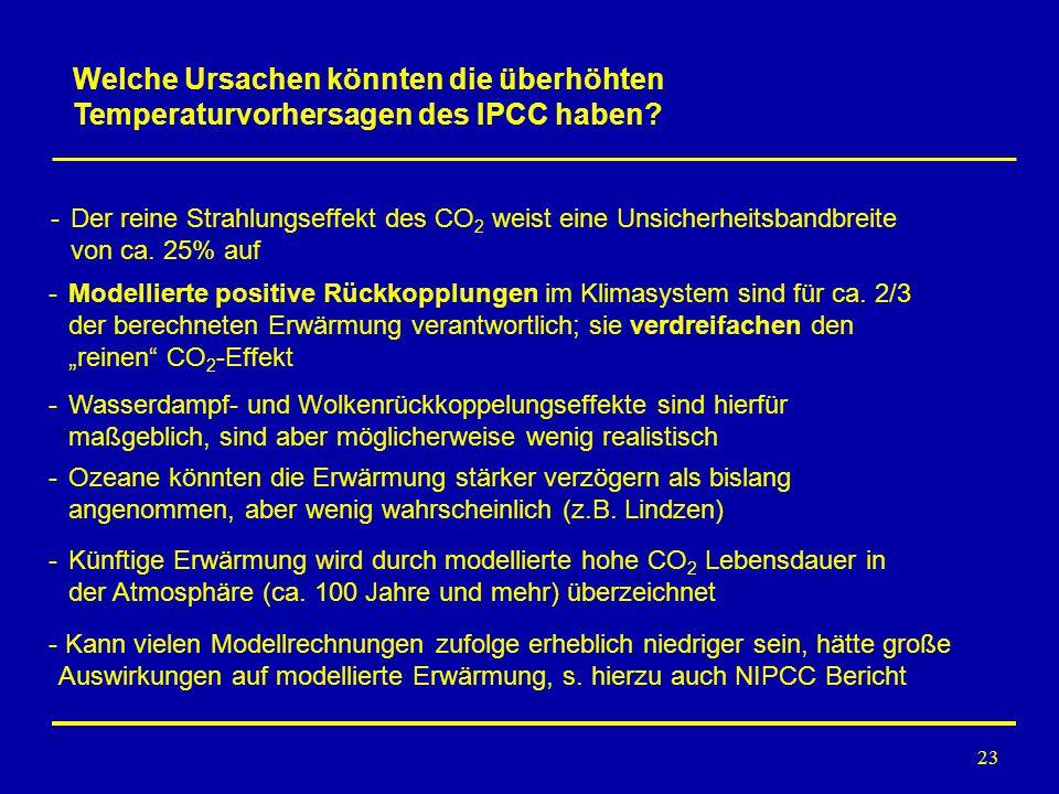 23 -Der reine Strahlungseffekt des CO 2 weist eine Unsicherheitsbandbreite von ca. 25% auf -Modellierte positive Rückkopplungen im Klimasystem sind fü
