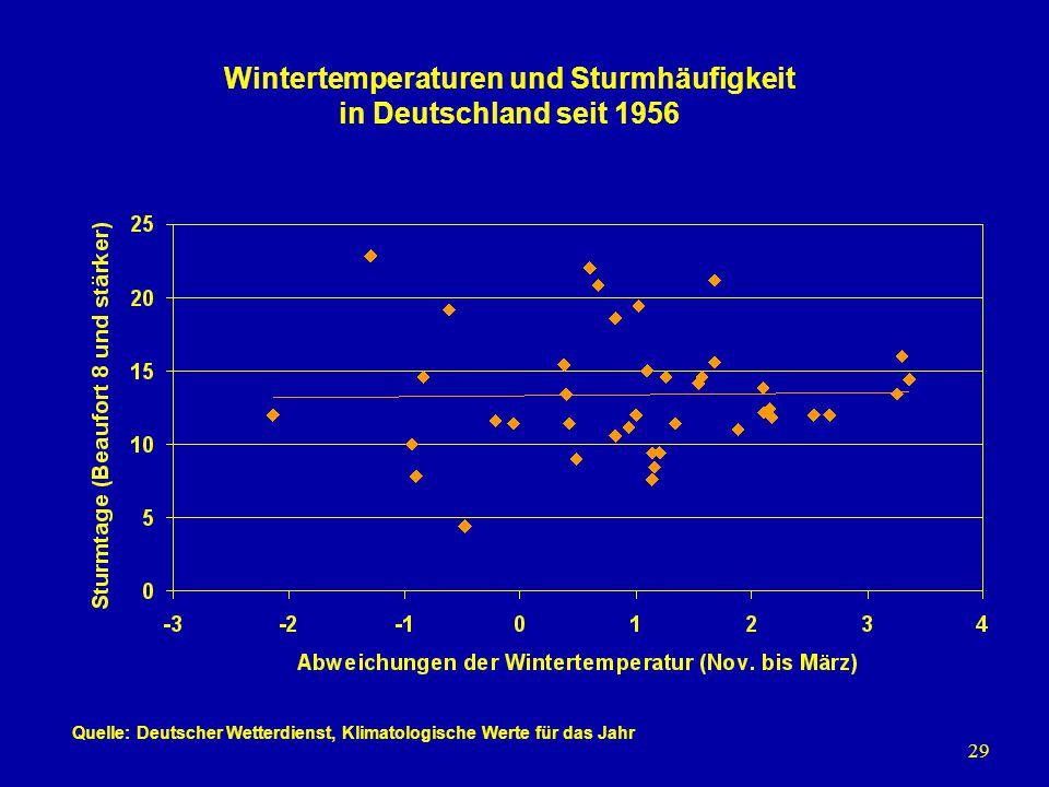 29 Quelle: Deutscher Wetterdienst, Klimatologische Werte für das Jahr Wintertemperaturen und Sturmhäufigkeit in Deutschland seit 1956