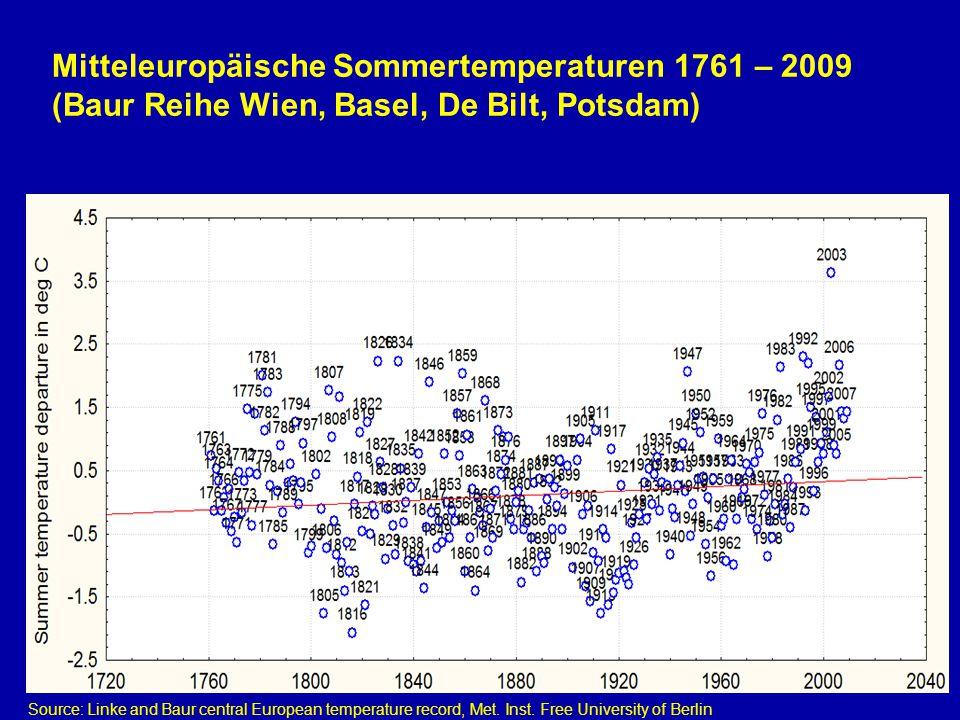38 Mitteleuropäische Sommertemperaturen 1761 – 2009 (Baur Reihe Wien, Basel, De Bilt, Potsdam) Source: Linke and Baur central European temperature rec