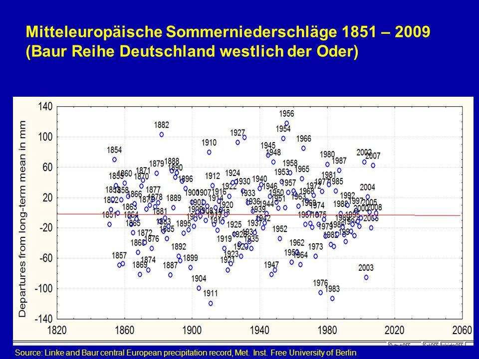 39 Mitteleuropäische Sommerniederschläge 1851 – 2009 (Baur Reihe Deutschland westlich der Oder) Source: Linke and Baur central European precipitation
