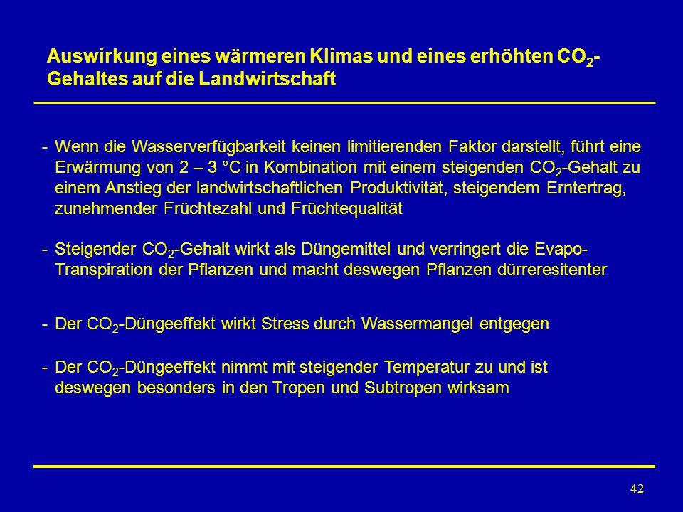 42 Auswirkung eines wärmeren Klimas und eines erhöhten CO 2 - Gehaltes auf die Landwirtschaft -Wenn die Wasserverfügbarkeit keinen limitierenden Fakto