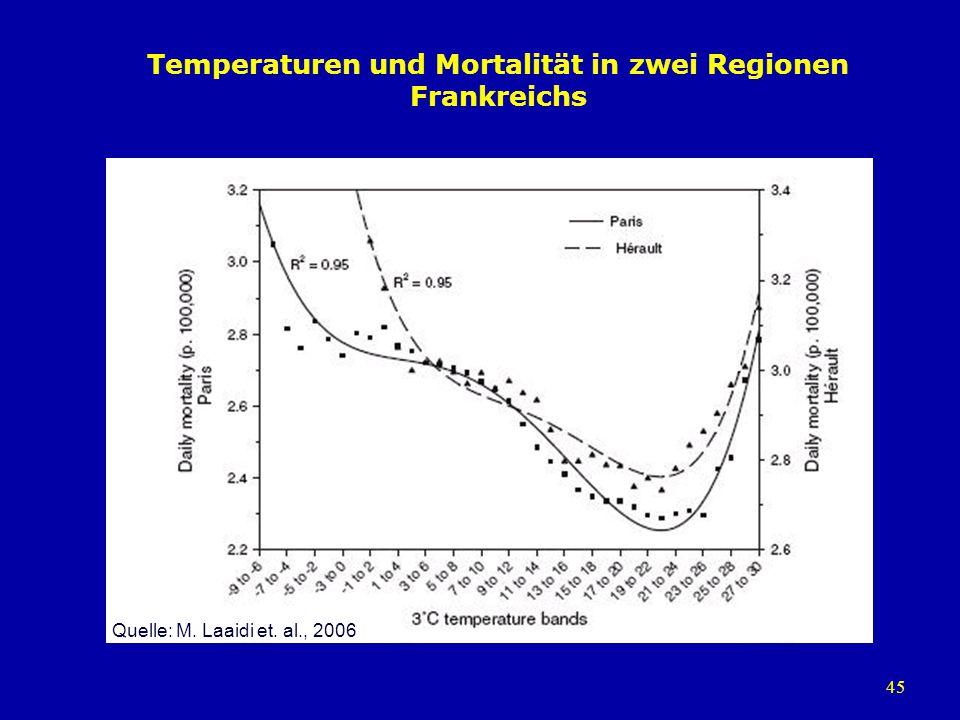 45 Temperaturen und Mortalität in zwei Regionen Frankreichs Quelle: M. Laaidi et. al., 2006