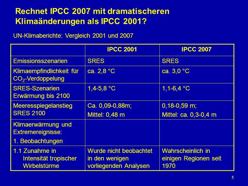 5 Rechnet IPCC 2007 mit dramatischeren Klimaänderungen als IPCC 2001? IPCC 2001IPCC 2007 EmissionsszenarienSRES Klimaempfindlichkeit für CO 2 -Verdopp