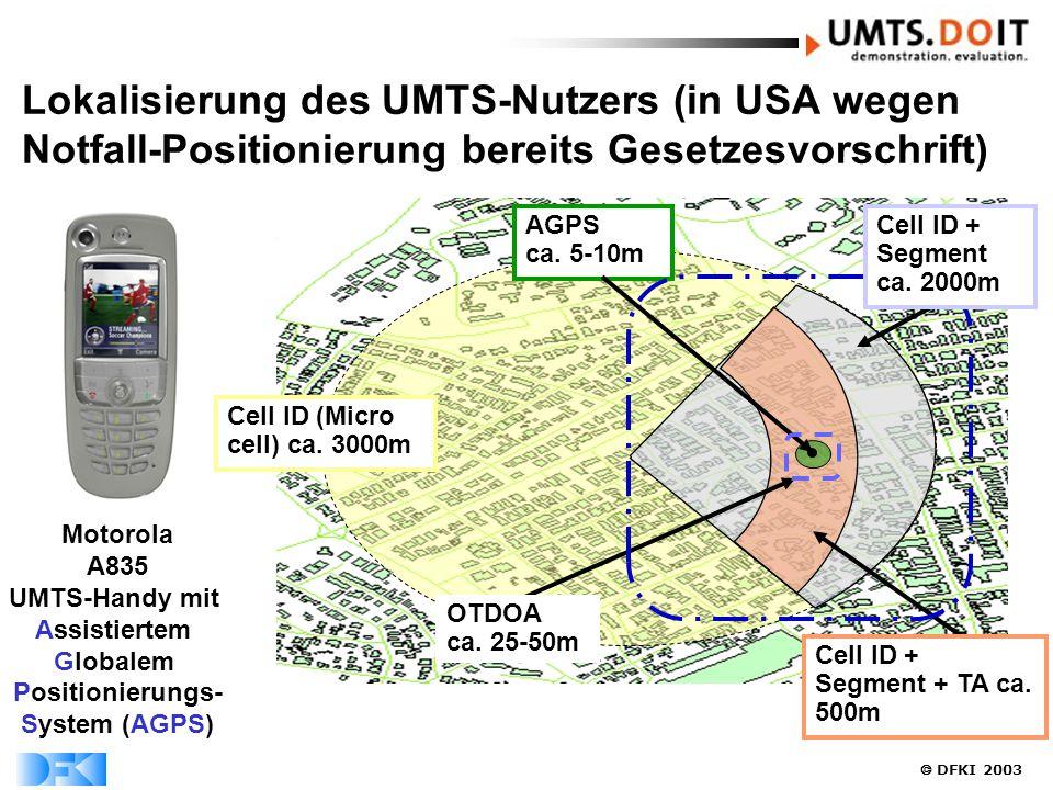  DFKI 2003 Motorola A835 UMTS-Handy mit Assistiertem Globalem Positionierungs- System (AGPS) Lokalisierung des UMTS-Nutzers (in USA wegen Notfall-Pos