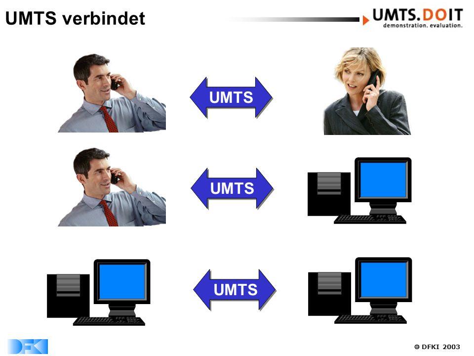  DFKI 2003 UMTS UMTS verbindet