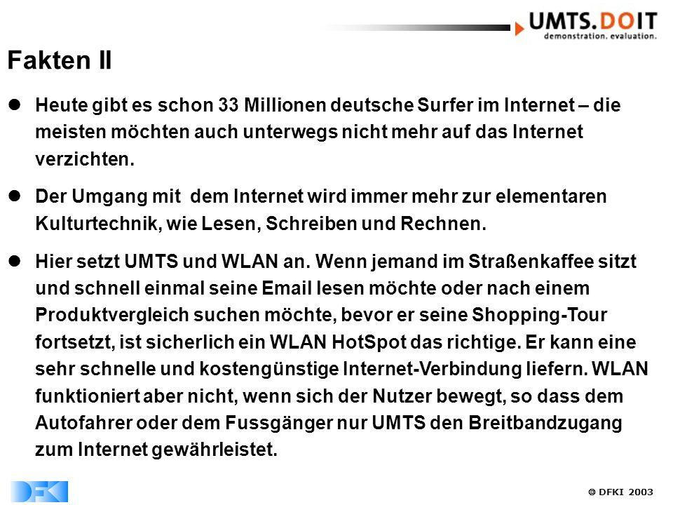  DFKI 2003 Heute gibt es schon 33 Millionen deutsche Surfer im Internet – die meisten möchten auch unterwegs nicht mehr auf das Internet verzichten.