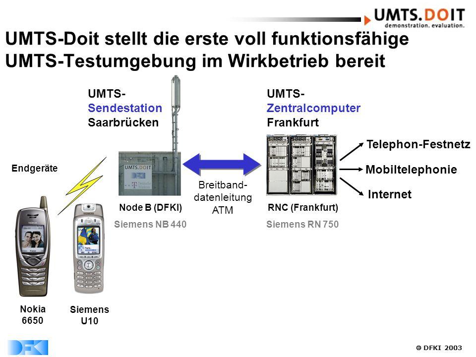  DFKI 2003 RNC (Frankfurt) Siemens RN 750 Endgeräte Nokia 6650 Siemens U10 Node B (DFKI) Siemens NB 440 UMTS-Doit stellt die erste voll funktionsfähi