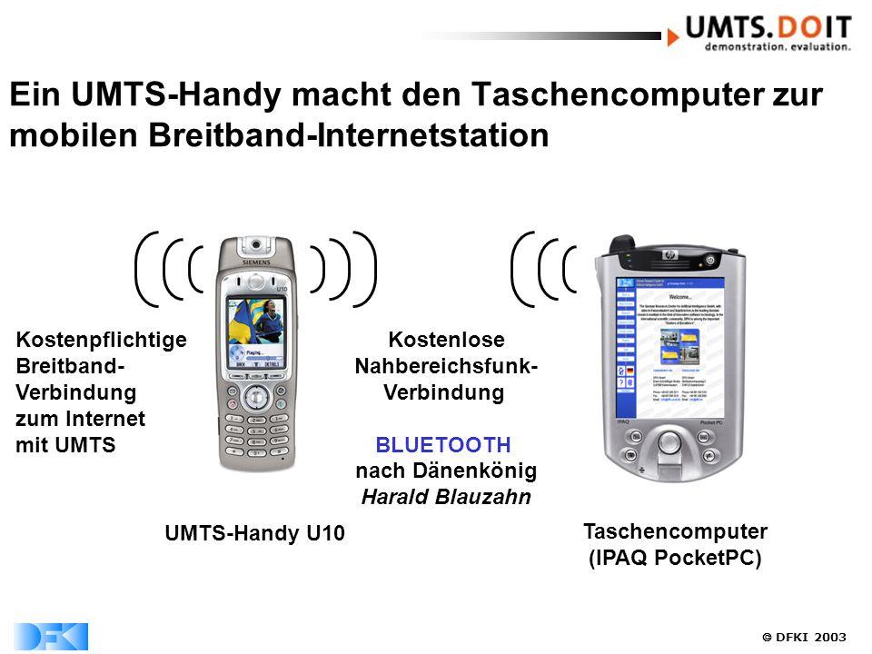  DFKI 2003 Taschencomputer (IPAQ PocketPC) Kostenpflichtige Breitband- Verbindung zum Internet mit UMTS UMTS-Handy U10 Kostenlose Nahbereichsfunk- Ve