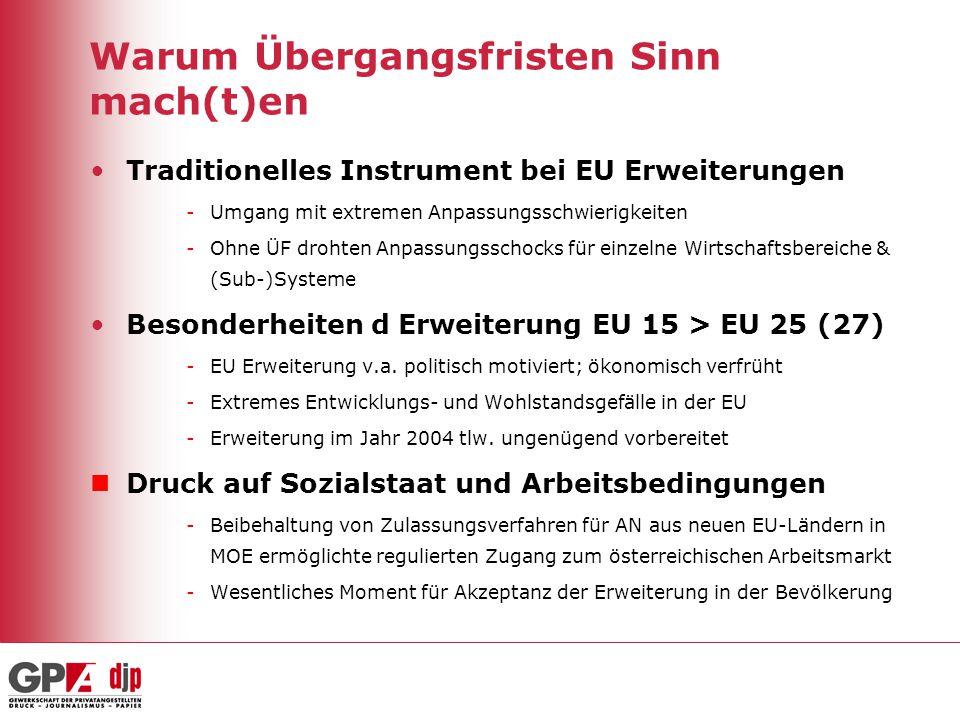 Warum Übergangsfristen Sinn mach(t)en Traditionelles Instrument bei EU Erweiterungen -Umgang mit extremen Anpassungsschwierigkeiten -Ohne ÜF drohten A