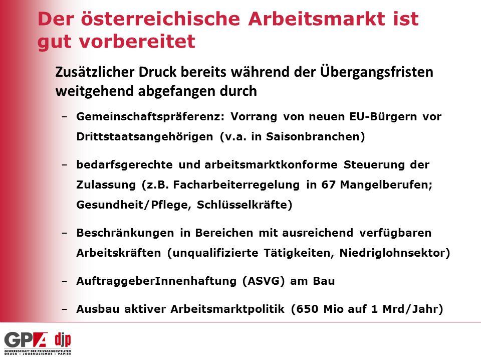 """Beschäftigte Ausländer in Österreich (Quelle: Hauptverband der österreichischen Sozialversicherungsträger) Länder Jahresdurchschnitt 20032004200520062007200820092010 EU-Neu39.79042.50246.03449.20269.87778.87681.88489.472 EU-Alt45.02453.10361.99771.64780.75590.53393.149101.246 Drittstaaten264.745266.162265.661269.846261.946266.087255.514260.560 Alle AusländerInnen 349.559361.767373.692390.695412.578435.496430.547451.278  Plus an Beschäftigung von nichtösterreichischen AN zu 50% aus """"EU-Alt (v.a."""