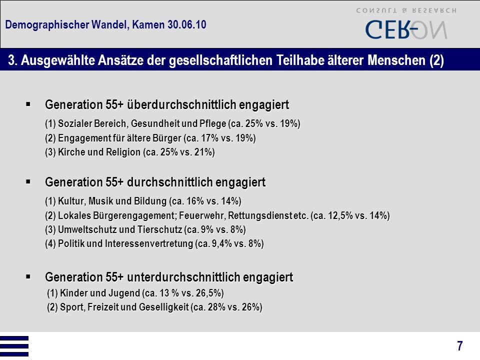 Demographischer Wandel, Kamen 30.06.10  Generation 55+ überdurchschnittlich engagiert (1) Sozialer Bereich, Gesundheit und Pflege (ca. 25% vs. 19%) (