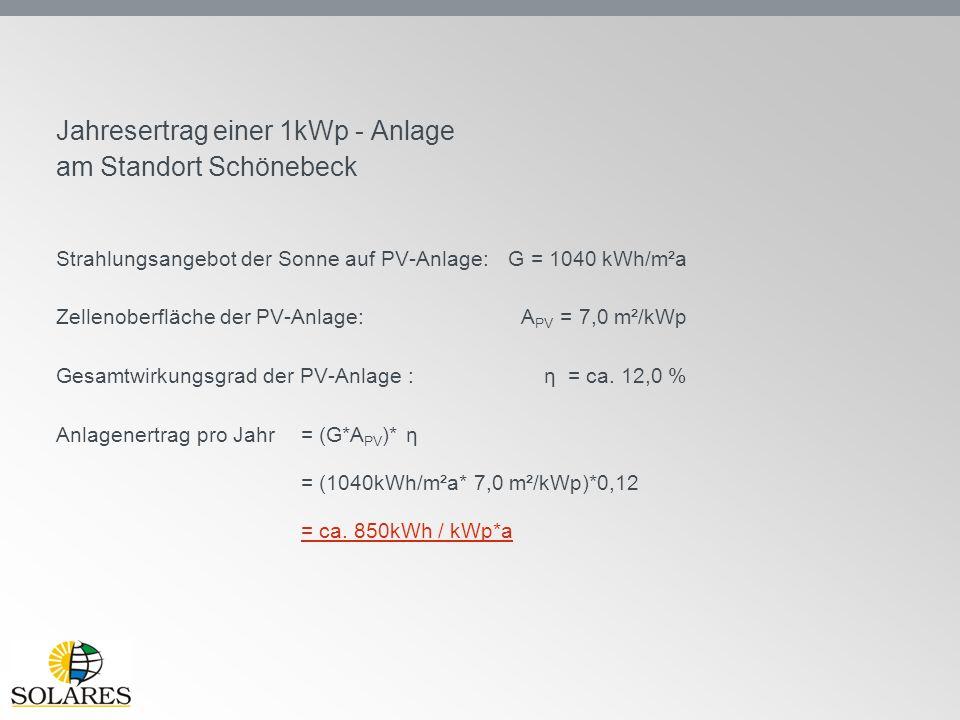 Jahresertrag einer 1kWp - Anlage am Standort Schönebeck Strahlungsangebot der Sonne auf PV-Anlage:G = 1040 kWh/m²a Zellenoberfläche der PV-Anlage:A PV