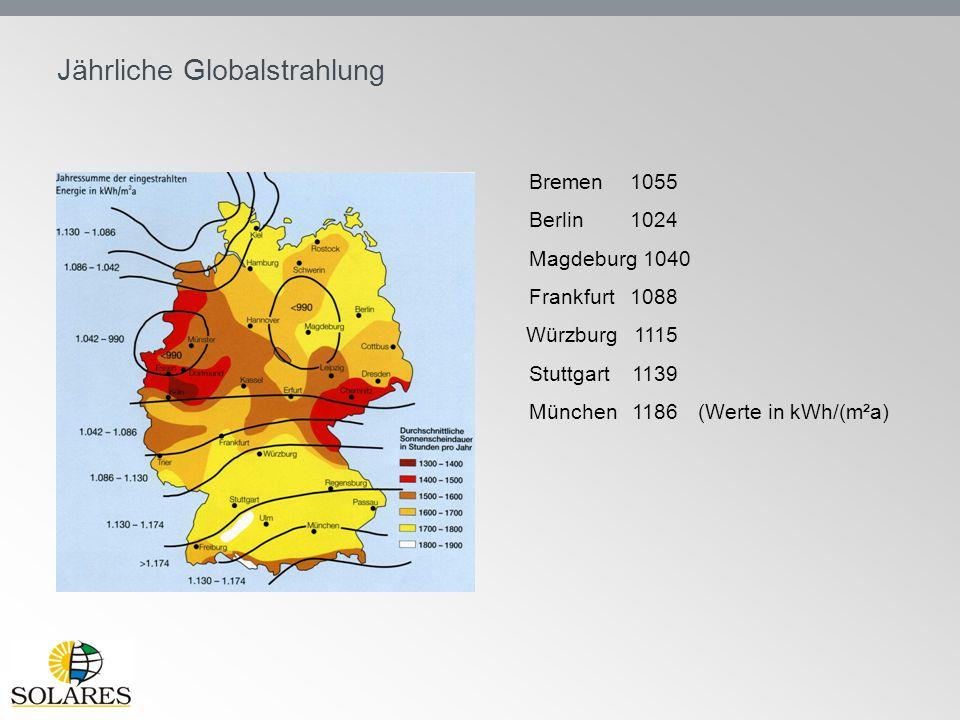 Jährliche Globalstrahlung Bremen1055 Berlin1024 Magdeburg 1040 Frankfurt1088 Würzburg1115 Stuttgart1139 München1186(Werte in kWh/(m²a)