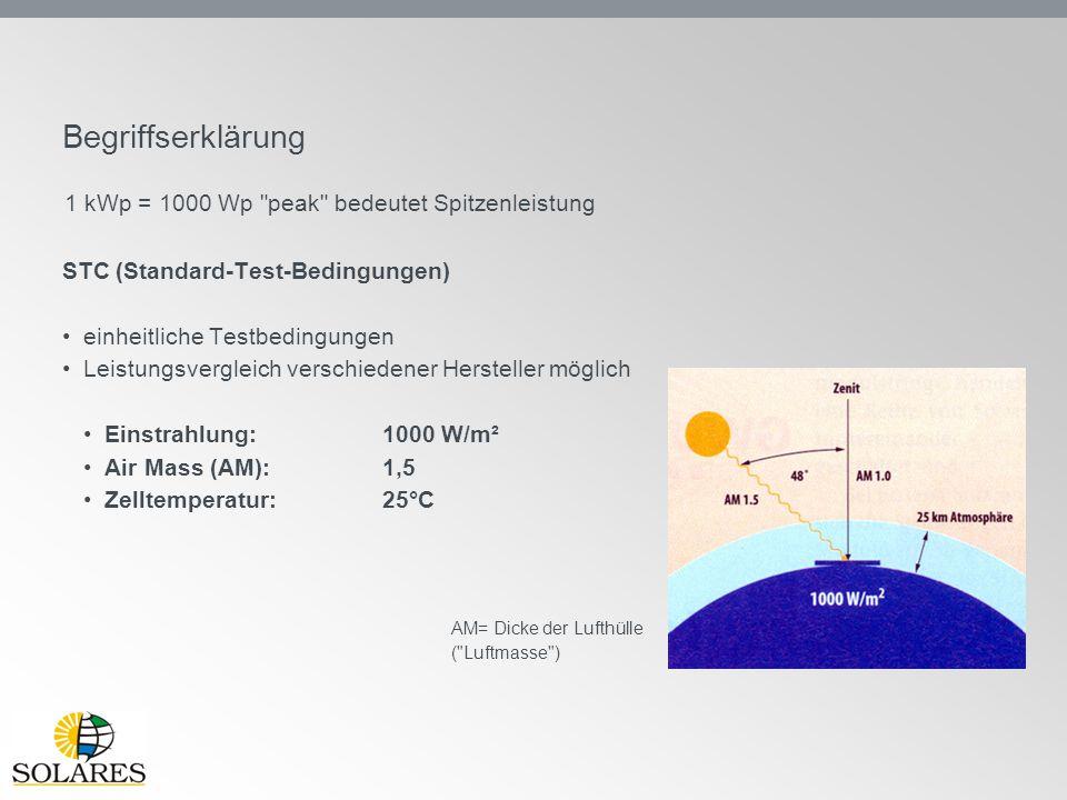 Begriffserklärung STC (Standard-Test-Bedingungen) einheitliche Testbedingungen Leistungsvergleich verschiedener Hersteller möglich Einstrahlung:1000 W