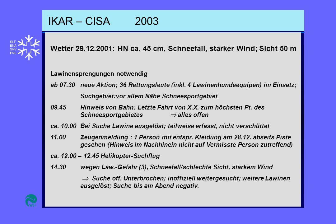 IKAR – CISA2003 Wetter 29.12.2001: HN ca.