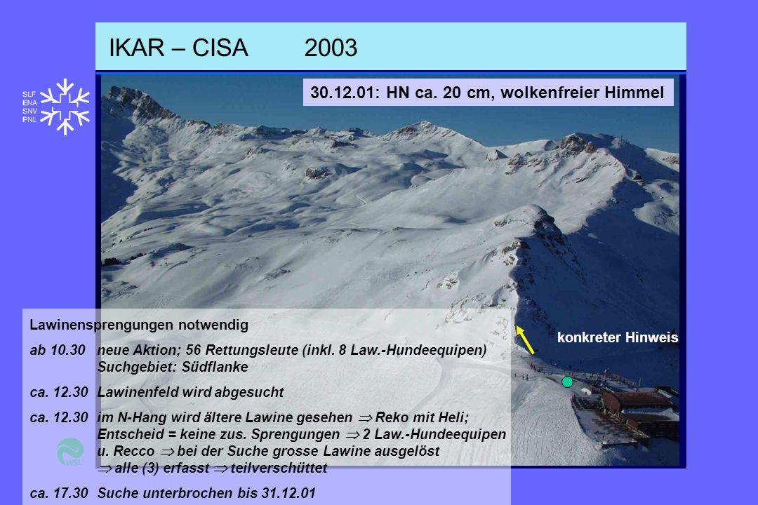 IKAR – CISA2003 30.12.01: HN ca.