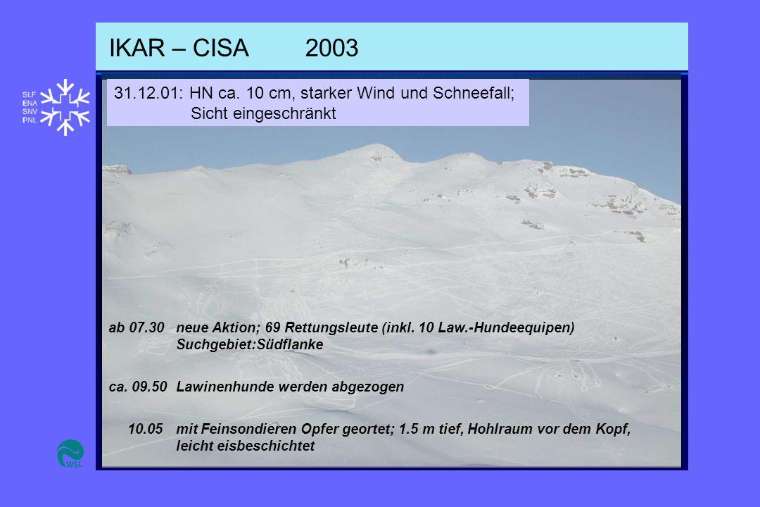 IKAR – CISA2003 31.12.01: HN ca.