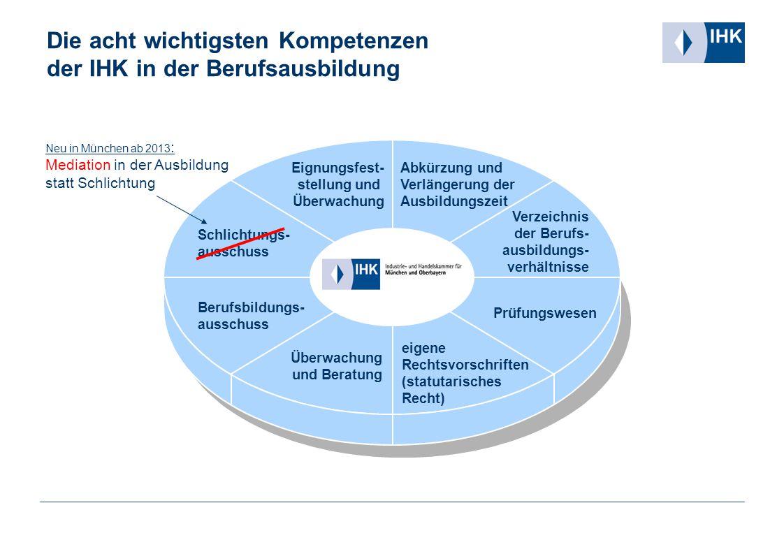Die acht wichtigsten Kompetenzen der IHK in der Berufsausbildung Eignungsfest- stellung und Überwachung Abkürzung und Verlängerung der Ausbildungszeit