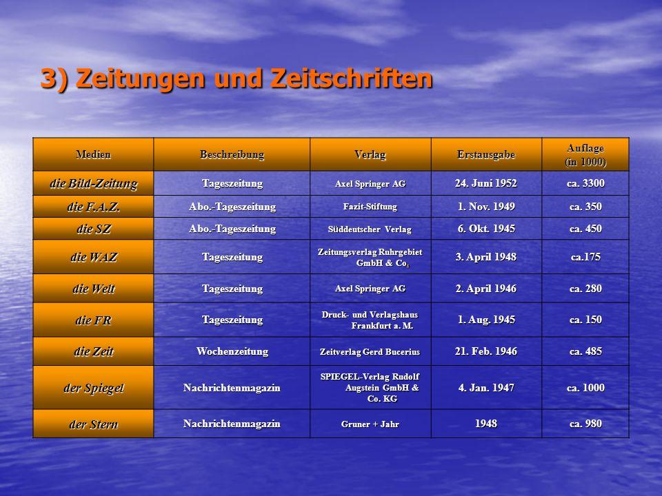 3) Zeitungen und Zeitschriften MedienBeschreibungVerlagErstausgabeAuflage (in 1000) die Bild-Zeitung Tageszeitung Axel Springer AG 24.