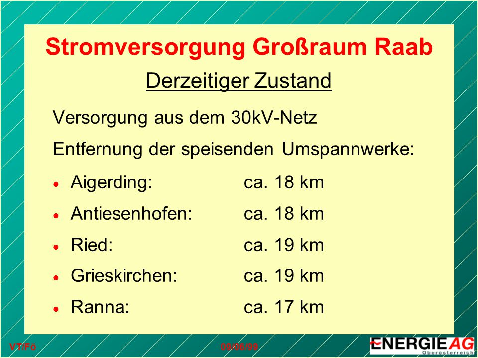 VT/Fö09/06/99 Stromversorgung Großraum Raab Derzeitiger Zustand Versorgung aus dem 30kV-Netz Entfernung der speisenden Umspannwerke:  Aigerding:ca.