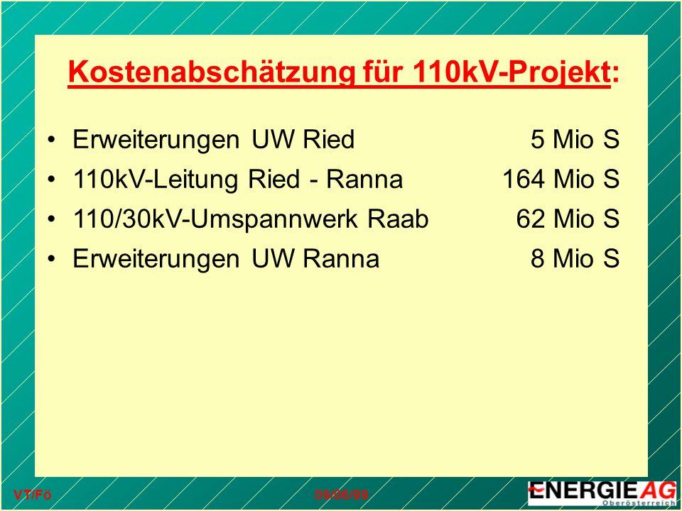 VT/Fö09/06/99 Kostenabschätzung für 110kV-Projekt: Erweiterungen UW Ried 5 Mio S 110kV-Leitung Ried - Ranna164 Mio S 110/30kV-Umspannwerk Raab 62 Mio S Erweiterungen UW Ranna 8 Mio S