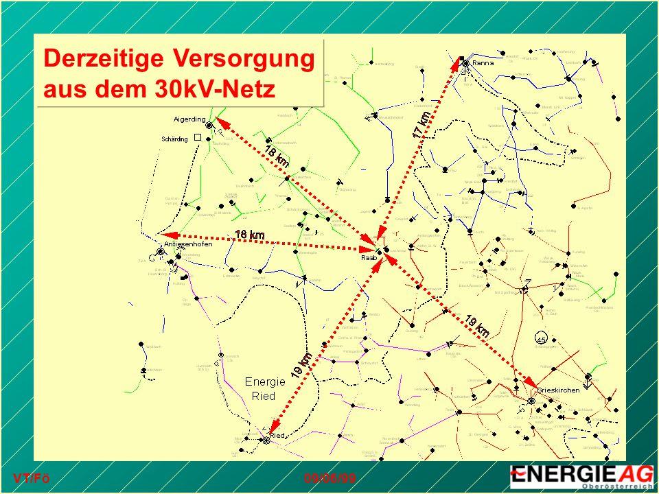 VT/Fö09/06/99 Derzeitige Versorgung aus dem 30kV-Netz