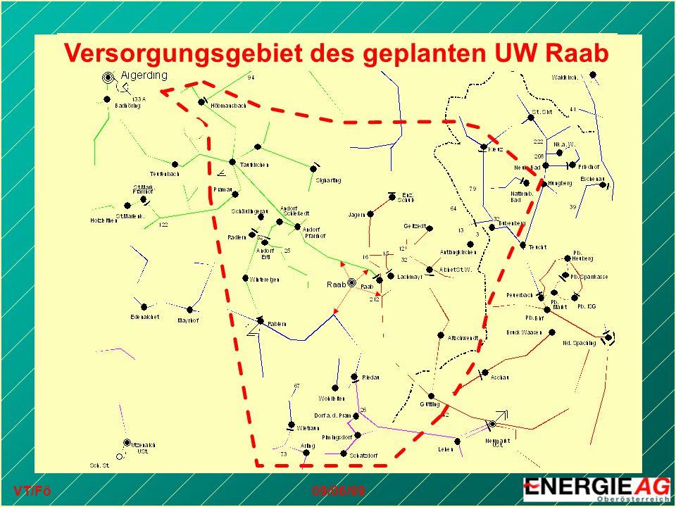 VT/Fö09/06/99 Versorgungsgebiet des geplanten UW Raab