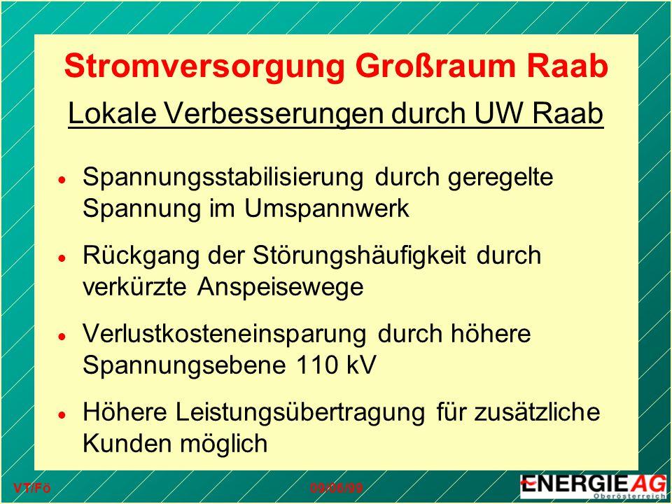 VT/Fö09/06/99 Stromversorgung Großraum Raab Lokale Verbesserungen durch UW Raab  Spannungsstabilisierung durch geregelte Spannung im Umspannwerk  Rü