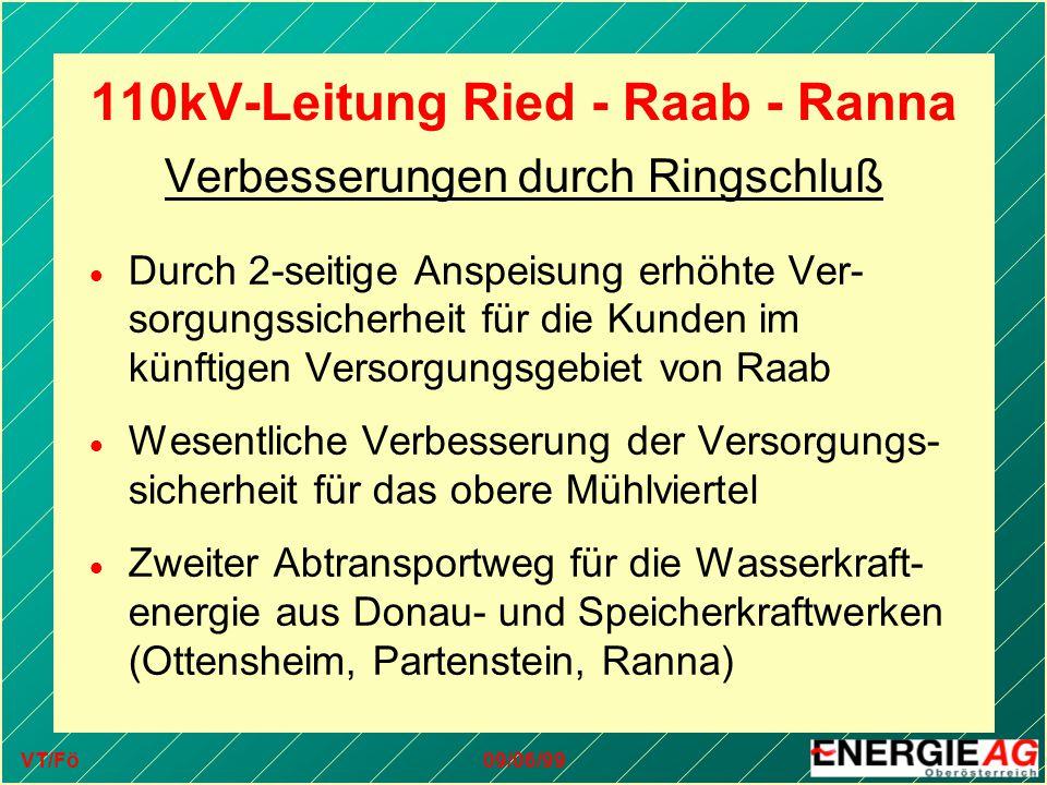 VT/Fö09/06/99 110kV-Leitung Ried - Raab - Ranna Verbesserungen durch Ringschluß  Durch 2-seitige Anspeisung erhöhte Ver- sorgungssicherheit für die Kunden im künftigen Versorgungsgebiet von Raab  Wesentliche Verbesserung der Versorgungs- sicherheit für das obere Mühlviertel  Zweiter Abtransportweg für die Wasserkraft- energie aus Donau- und Speicherkraftwerken (Ottensheim, Partenstein, Ranna)