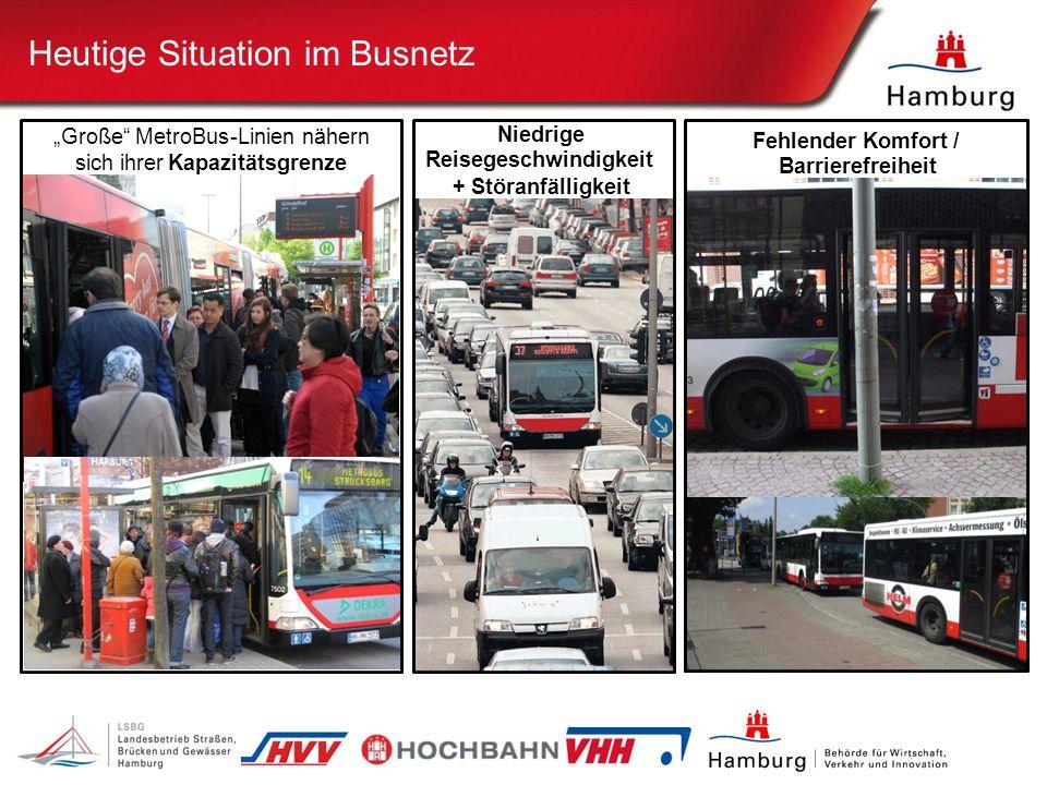 """Heutige Situation im Busnetz Niedrige Reisegeschwindigkeit + Störanfälligkeit Fehlender Komfort / Barrierefreiheit """"Große MetroBus-Linien nähern sich ihrerKapazitätsgrenze"""