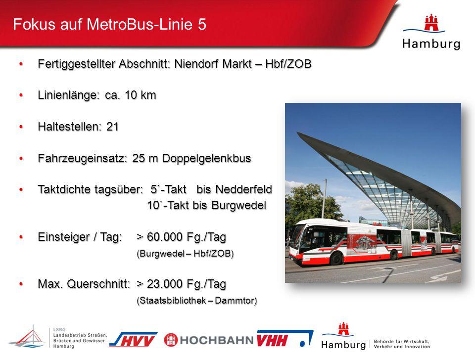 Fokus auf MetroBus-Linie 5 Fertiggestellter Abschnitt: Niendorf Markt – Hbf/ZOBFertiggestellter Abschnitt: Niendorf Markt – Hbf/ZOB Linienlänge: ca.