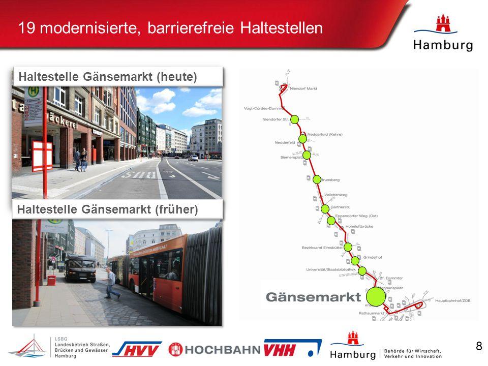 8 Beispiel Haltestelle Brunsberg 19 modernisierte, barrierefreie Haltestellen Haltestelle Gänsemarkt (heute) Haltestelle Gänsemarkt (früher)