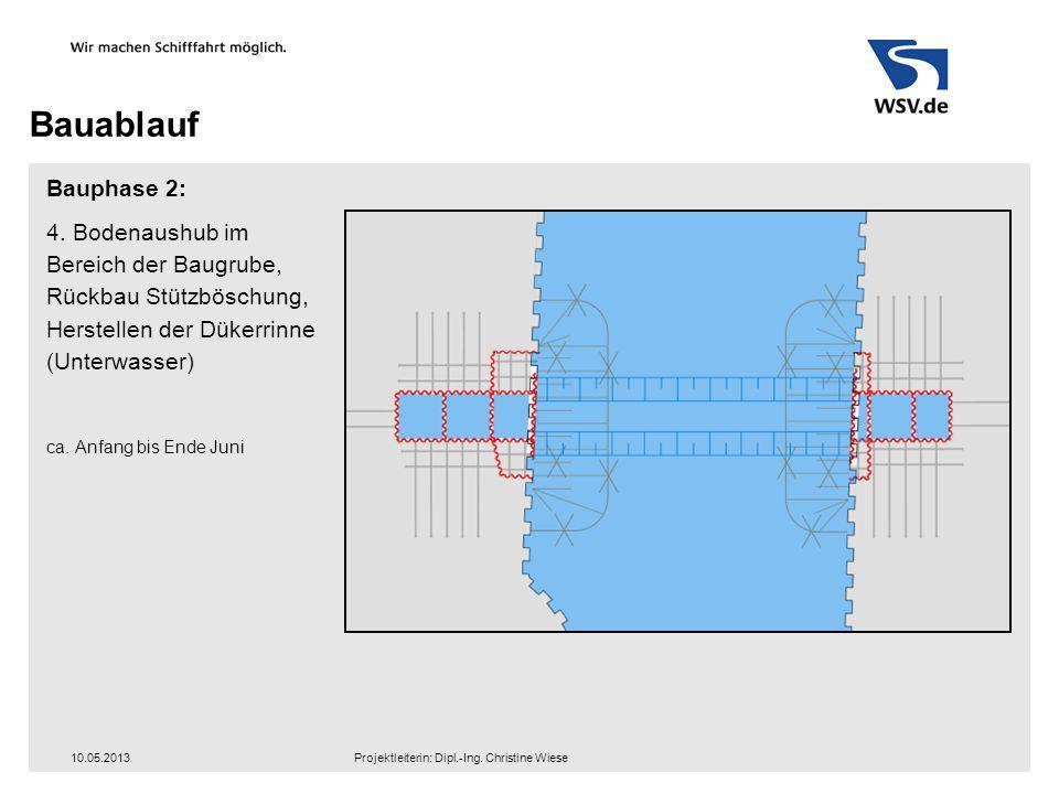 Bauablauf Bauphase 2: 4. Bodenaushub im Bereich der Baugrube, Rückbau Stützböschung, Herstellen der Dükerrinne (Unterwasser) ca. Anfang bis Ende Juni