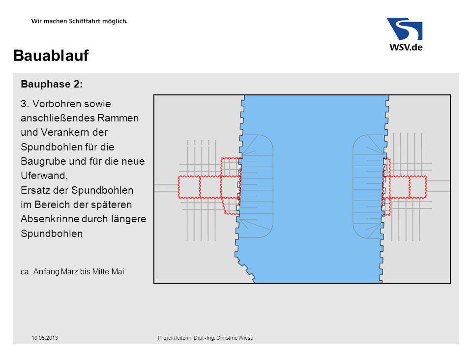 Bauablauf Bauphase 2: 3. Vorbohren sowie anschließendes Rammen und Verankern der Spundbohlen für die Baugrube und für die neue Uferwand, Ersatz der Sp
