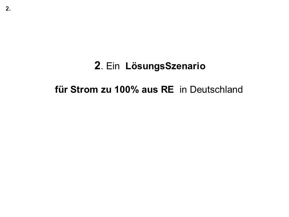 2. Ein LösungsSzenario für Strom zu 100% aus RE in Deutschland 2.
