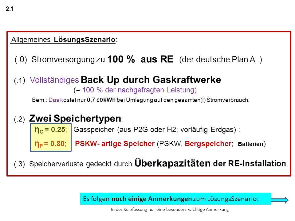 2.1 Allgemeines LösungsSzenario: (.0) Stromversorgung zu 100 % aus RE (der deutsche Plan A ) (.1 ) Vollständiges Back Up durch Gaskraftwerke (= 100 % der nachgefragten Leistung) Bem.: Das kostet nur 0,7 ct/kWh bei Umlegung auf den gesamten(!) Stromverbrauch.