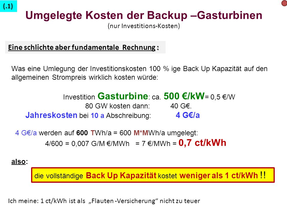Umgelegte Kosten der Backup –Gasturbinen (nur Investitions-Kosten) : Eine schlichte aber fundamentale Rechnung : Was eine Umlegung der Investitionskos