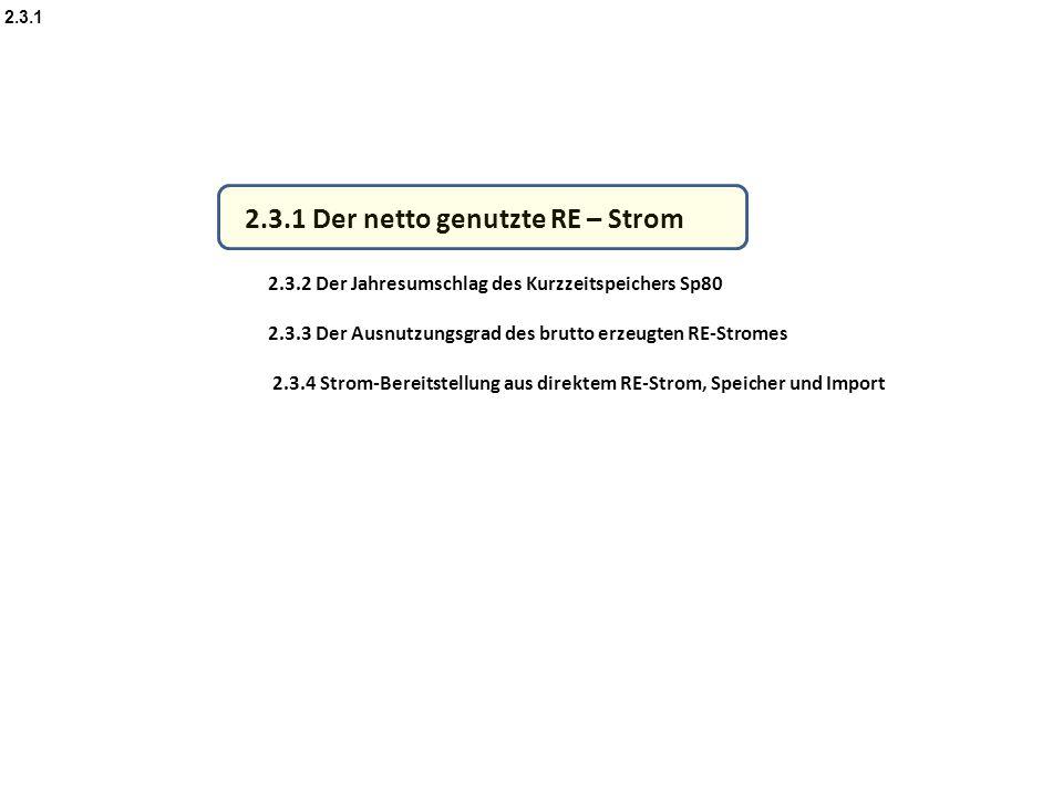 2.3.1 Der netto genutzte RE – Strom 2.3.2 Der Jahresumschlag des Kurzzeitspeichers Sp80 2.3.3 Der Ausnutzungsgrad des brutto erzeugten RE-Stromes 2.3.4 Strom-Bereitstellung aus direktem RE-Strom, Speicher und Import 2.3.1