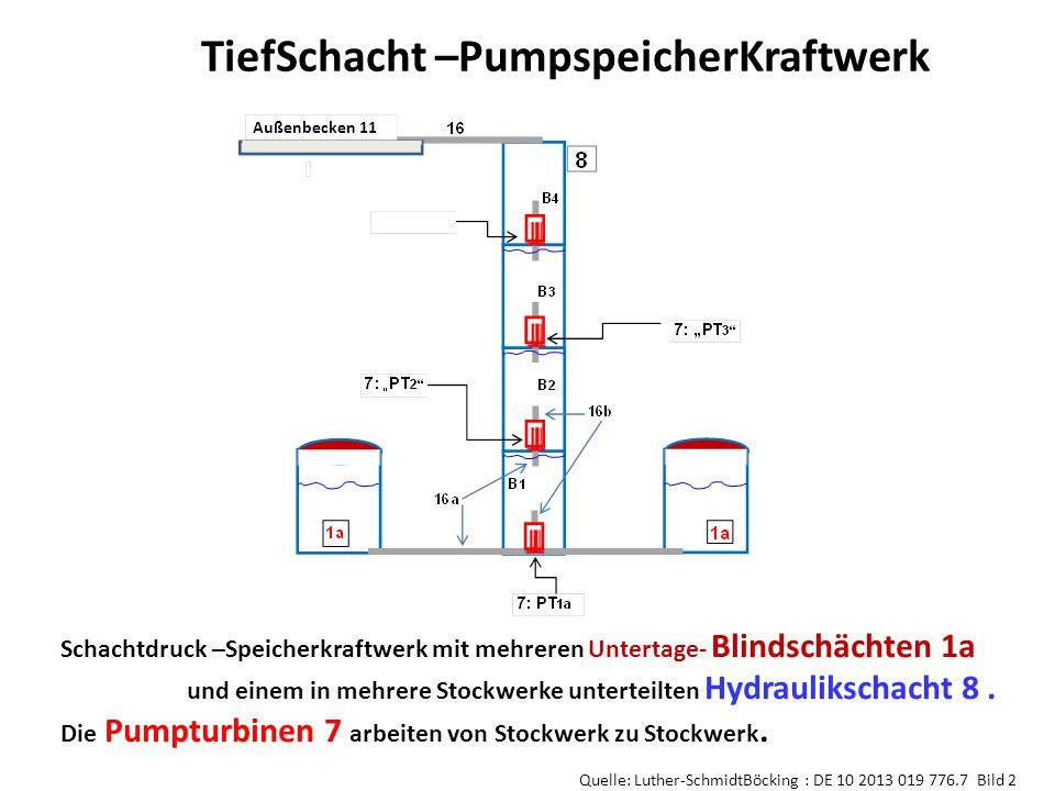 Schachtdruck –Speicherkraftwerk mit mehreren Untertage- Blindschächten 1a und einem in mehrere Stockwerke unterteilten Hydraulikschacht 8.