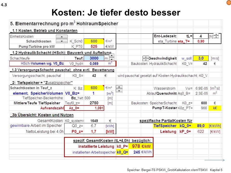 Kosten: Je tiefer desto besser Speicher: Bergei-TS.PSKW_GrobKalkulation.xlsm!TSKW Kapitel 5 4.3