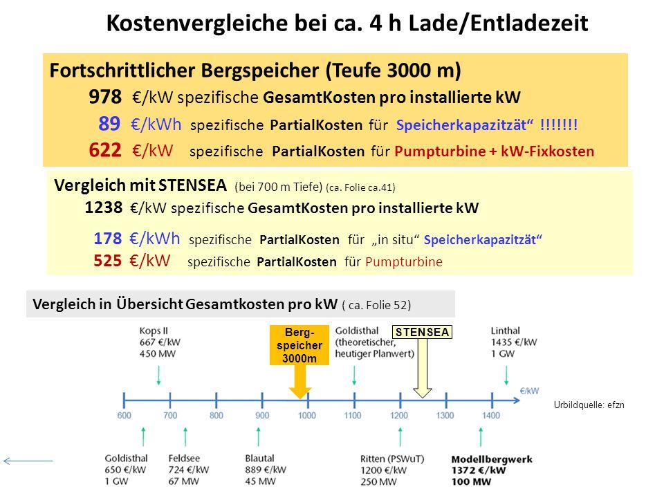 Vergleich mit STENSEA (bei 700 m Tiefe) (ca. Folie ca.41) 1238 €/kW spezifische GesamtKosten pro installierte kW 178 €/kWh spezifische PartialKosten f