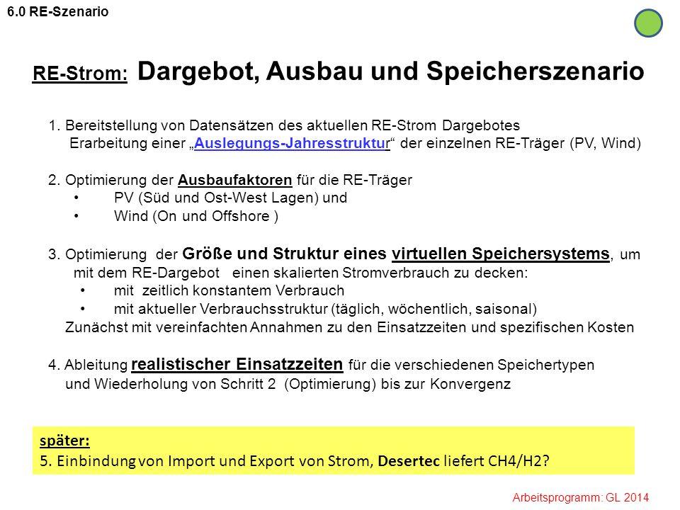 RE-Strom: Dargebot, Ausbau und Speicherszenario 6.0 RE-Szenario 1.
