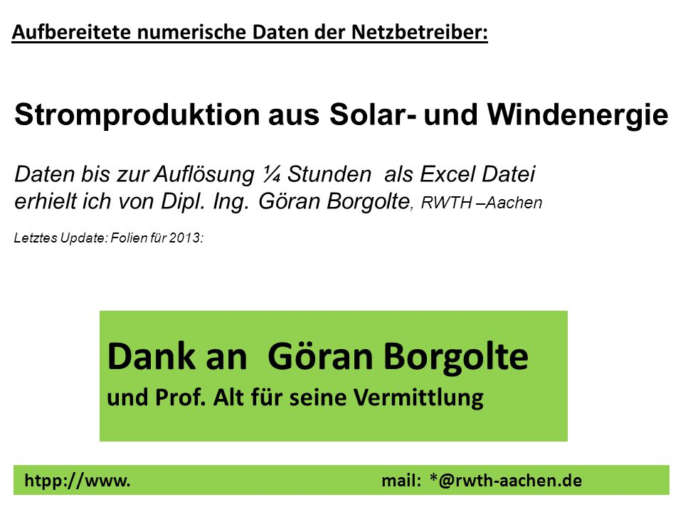 htpp://www. mail: *@rwth-aachen.de Stromproduktion aus Solar- und Windenergie Daten bis zur Auflösung ¼ Stunden als Excel Datei erhielt ich von Dipl.