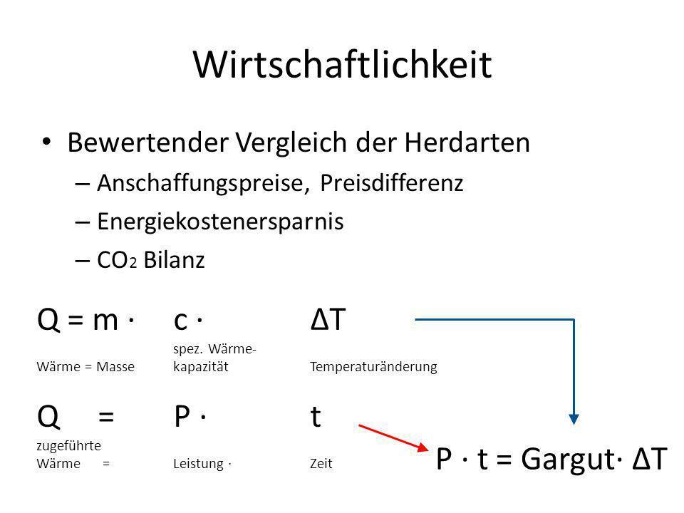 Wirtschaftlichkeit Bewertender Vergleich der Herdarten – Anschaffungspreise, Preisdifferenz – Energiekostenersparnis – CO 2 Bilanz Q = m · c · ΔT spez.
