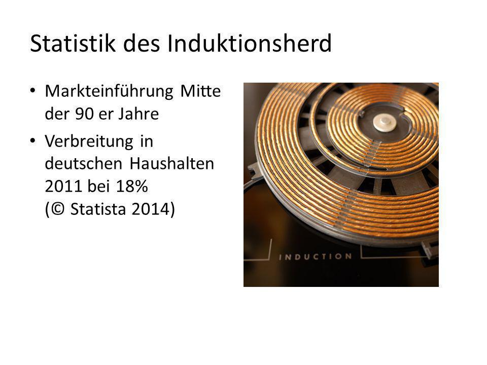 Statistik des Induktionsherd Markteinführung Mitte der 90 er Jahre Verbreitung in deutschen Haushalten 2011 bei 18% (© Statista 2014)