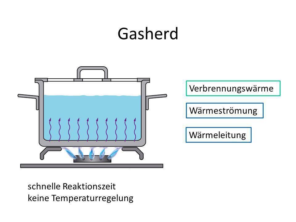 Gasherd Wärmeleitung Wärmeströmung Verbrennungswärme schnelle Reaktionszeit keine Temperaturregelung